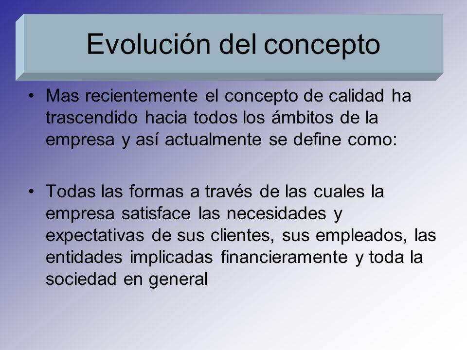 Etapas de la Evolución de la Calidad