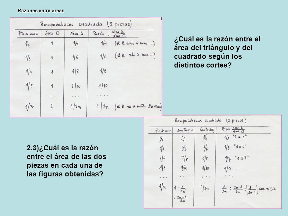 Razones entre áreas ¿Cuál es la razón entre el área del triángulo y del cuadrado según los distintos cortes.