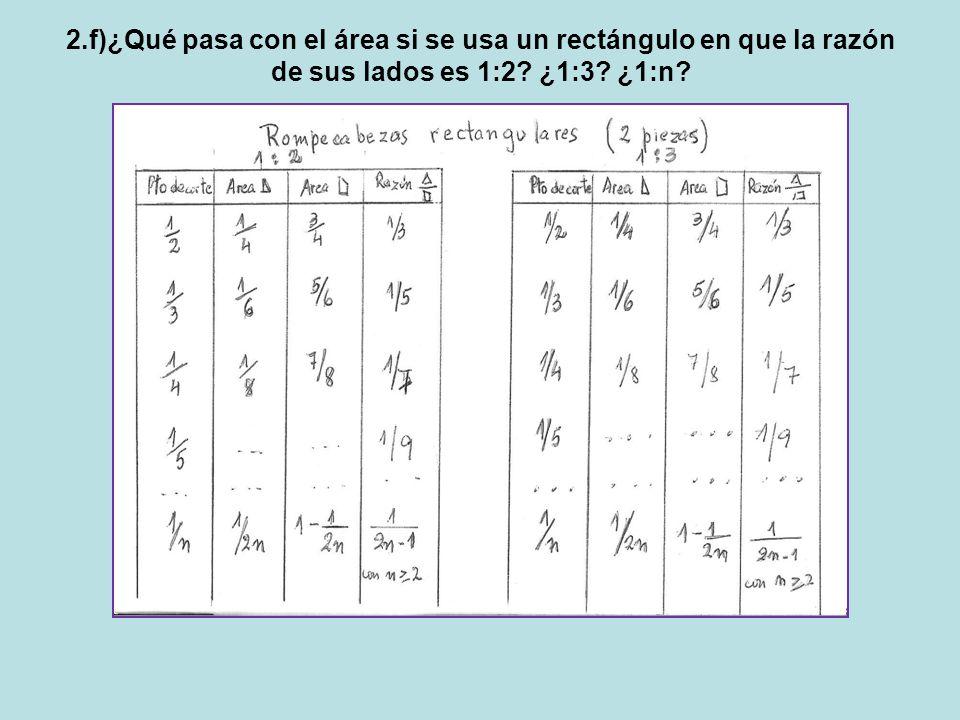 2.f)¿Qué pasa con el área si se usa un rectángulo en que la razón de sus lados es 1:2? ¿1:3? ¿1:n?