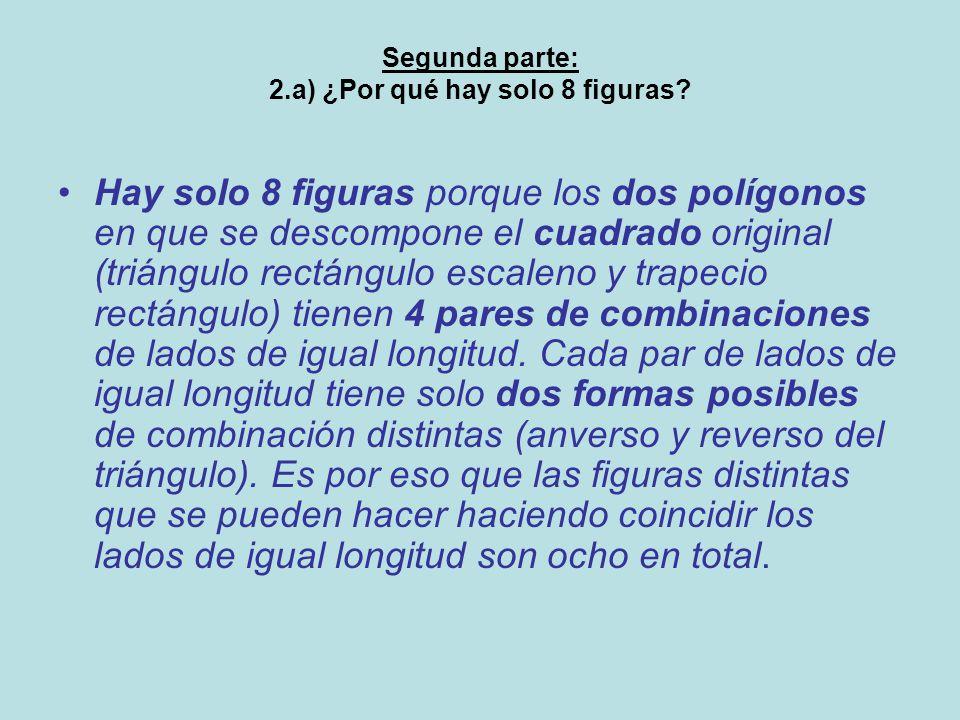 2.d) El lugar en el que se hace el corte, ¿afecta el número y el tipo de figuras que se pueden hacer.