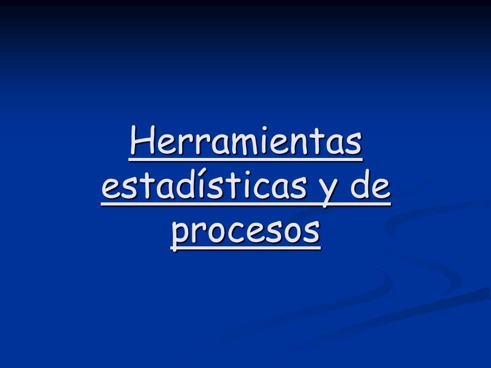 Herramientas estadísticas y de procesos