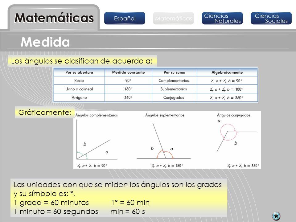 Medida Los ángulos se clasifican de acuerdo a: Gráficamente: Las unidades con que se miden los ángulos son los grados y su símbolo es: º. 1 grado = 60