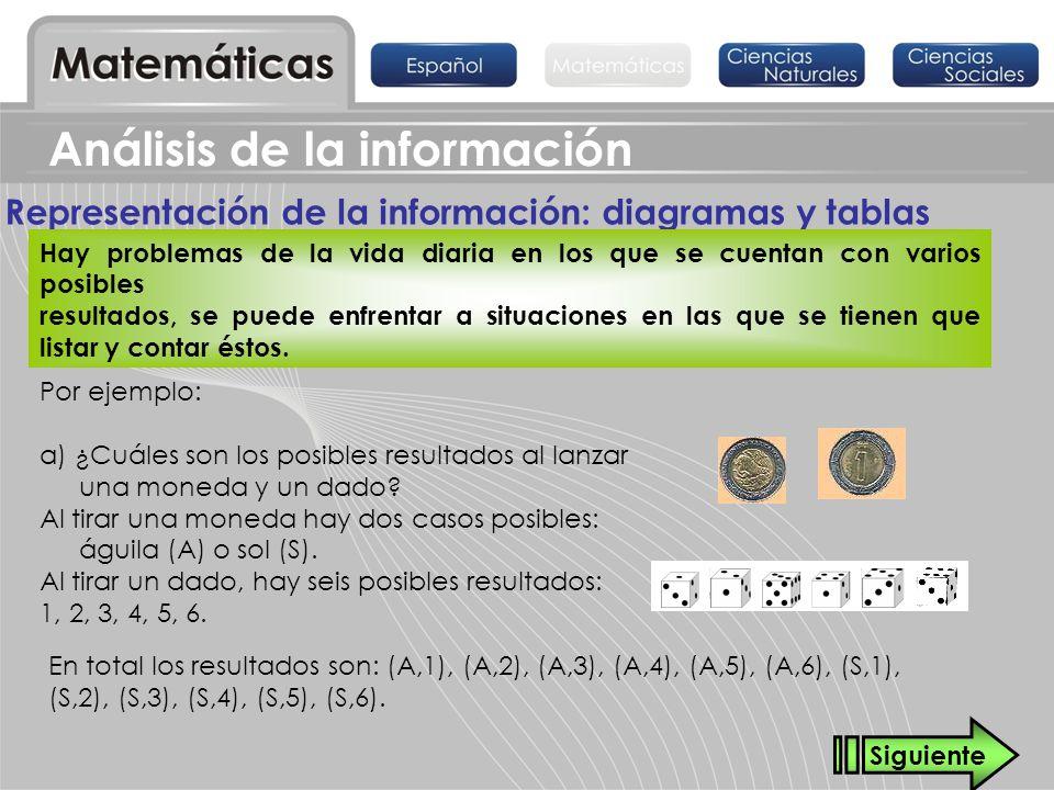 Representación de la información: diagramas y tablas Análisis de la información Hay problemas de la vida diaria en los que se cuentan con varios posib