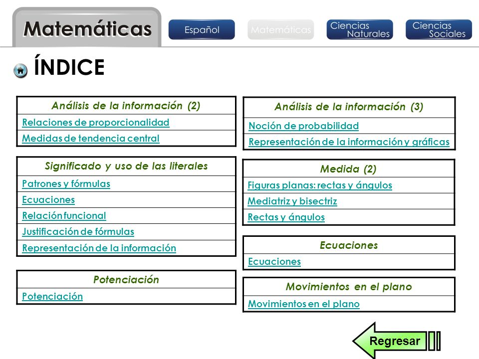 Potenciación Ecuaciones ÍNDICE Significado y uso de las literales Patrones y fórmulas Ecuaciones Relación funcional Justificación de fórmulas Represen