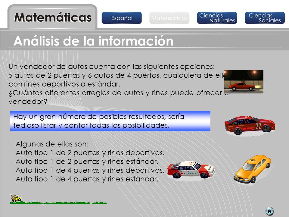 Análisis de la información Un vendedor de autos cuenta con las siguientes opciones: 5 autos de 2 puertas y 6 autos de 4 puertas, cualquiera de ellos c