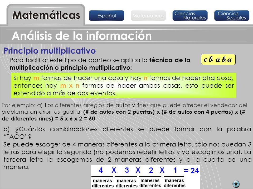 Análisis de la información Si hay m formas de hacer una cosa y hay n formas de hacer otra cosa, entonces hay m x n formas de hacer ambas cosas, esto p