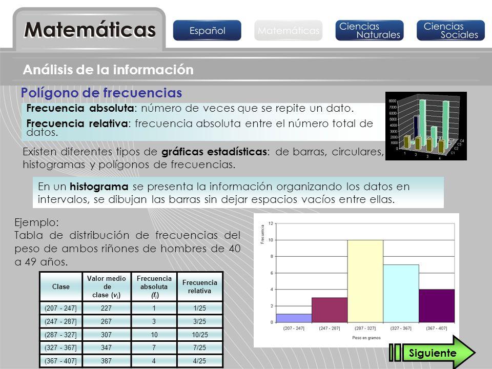 En un histograma se presenta la información organizando los datos en intervalos, se dibujan las barras sin dejar espacios vacíos entre ellas. Análisis