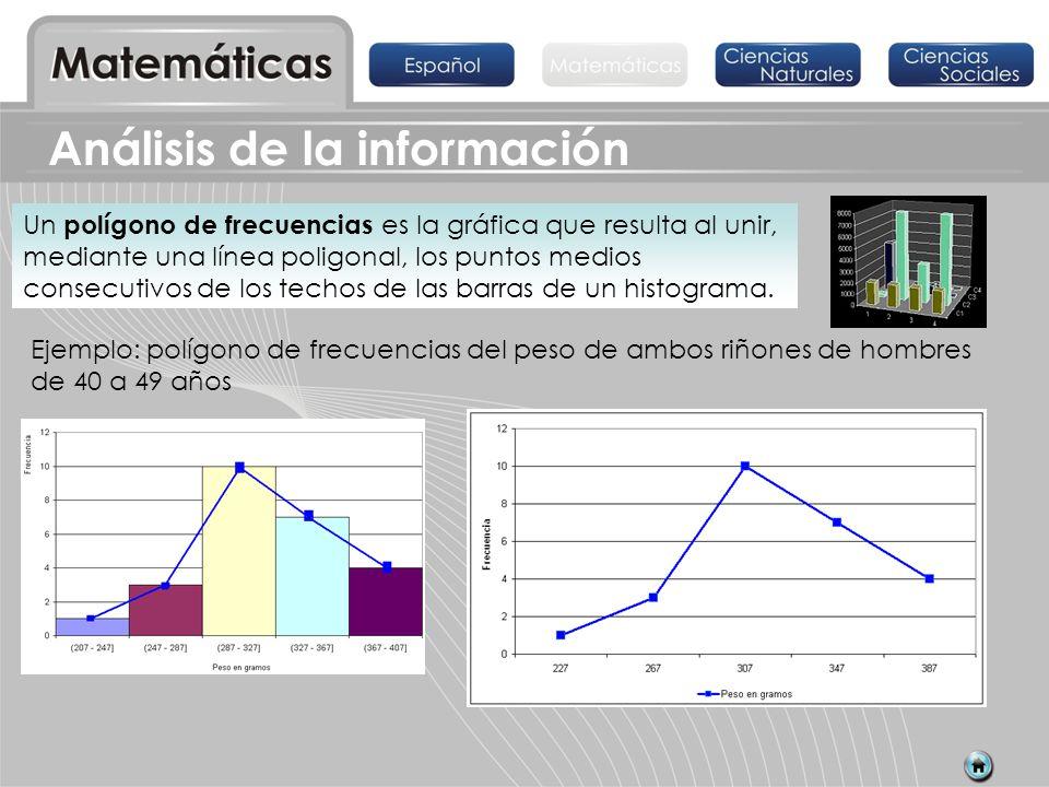 Análisis de la información Un polígono de frecuencias es la gráfica que resulta al unir, mediante una línea poligonal, los puntos medios consecutivos