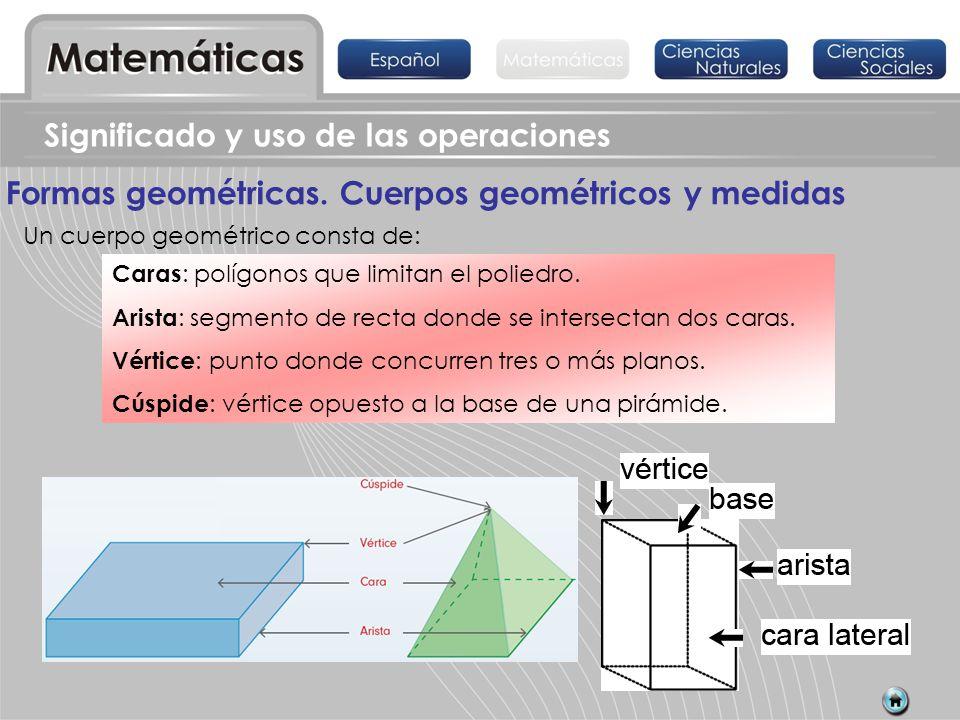 Formas geométricas. Cuerpos geométricos y medidas Un cuerpo geométrico consta de: Caras : polígonos que limitan el poliedro. Arista : segmento de rect