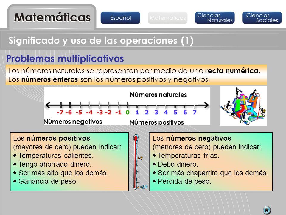 Significado y uso de las operaciones (1) Problemas multiplicativos Los números positivos (mayores de cero) pueden indicar: Temperaturas calientes. Ten