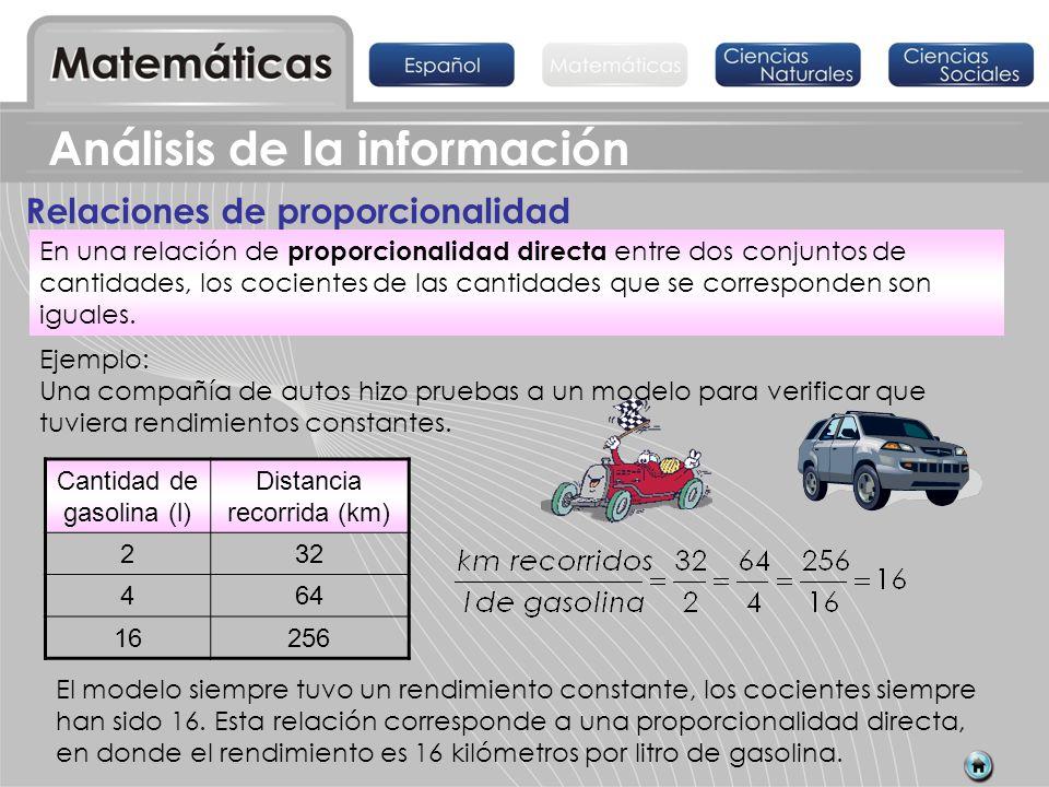 Análisis de la información Relaciones de proporcionalidad En una relación de proporcionalidad directa entre dos conjuntos de cantidades, los cocientes