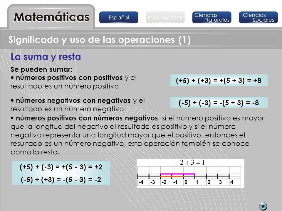 Multiplicación Cuando se quieren sumar y restar varios números positivos y negativos, es común ponerlos entre paréntesis, los cuales indican una multiplicación entre signos, para lo cual se requiere aplicar las leyes de los signos y la jerarquía de operaciones que a continuación se indican: Leyes de los signos SIGNOSRESULTADO (+)(+) más por más + más (+)(-) más por menos - menos (-)(+) menos por más - menos (-)(-) menos por menos + más Jerarquía de operaciones El orden en que se deben de hacer las operaciones es: las contenidas en paréntesis potencia y raíz, multiplicación y división, suma y resta.