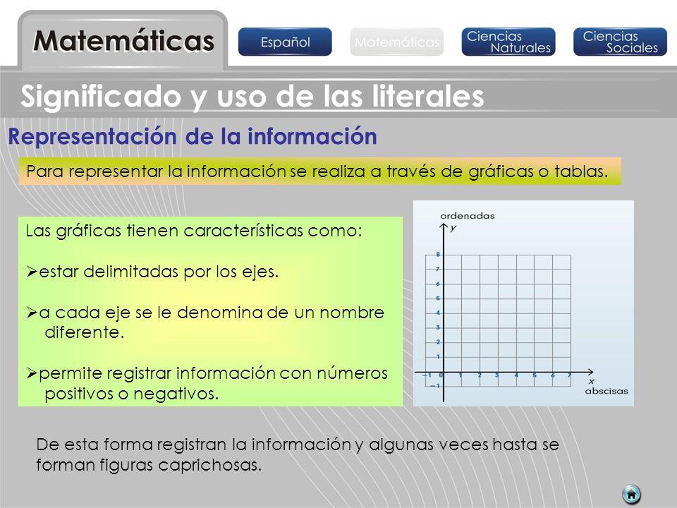 Para representar la información se realiza a través de gráficas o tablas. Representación de la información Significado y uso de las literales Las gráf