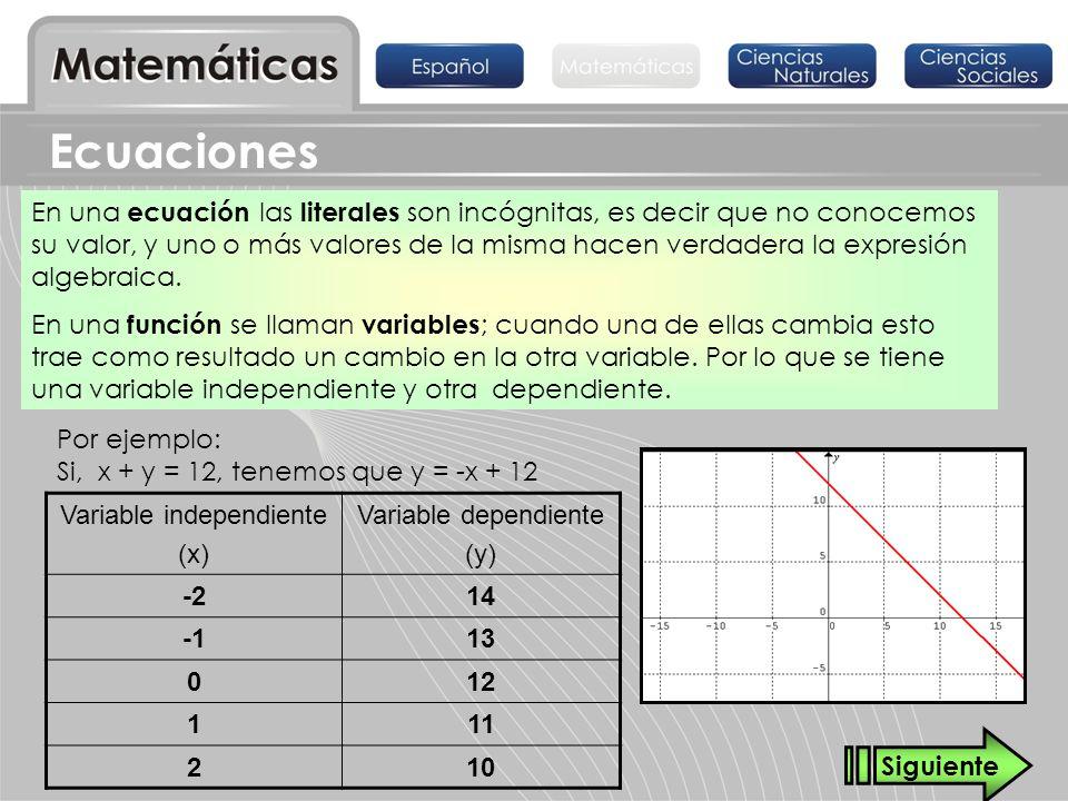 Ecuaciones En una ecuación las literales son incógnitas, es decir que no conocemos su valor, y uno o más valores de la misma hacen verdadera la expres