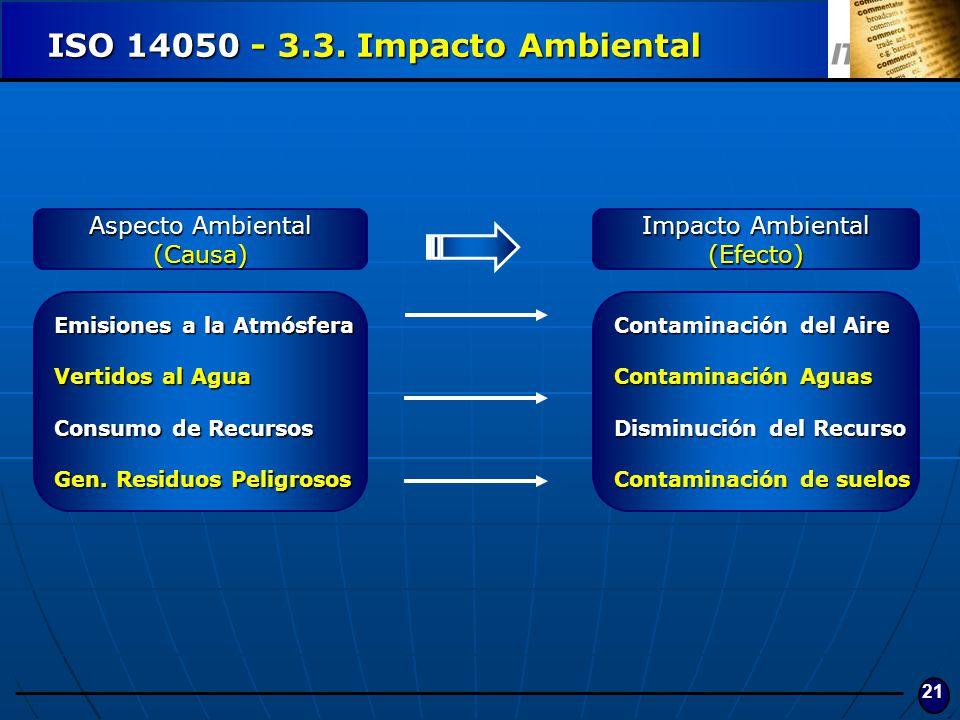 21 ISO 14050 - 3.3. Impacto Ambiental Aspecto Ambiental (Causa) Impacto Ambiental (Efecto) Emisiones a la Atmósfera Vertidos al Agua Consumo de Recurs