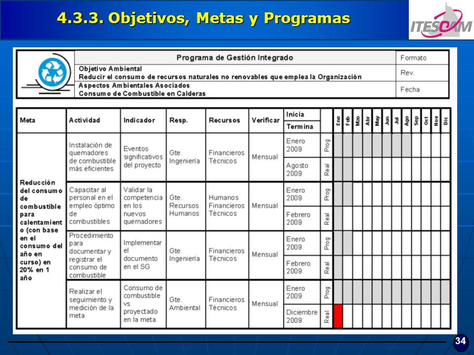 34 4.3.3. Objetivos, Metas y Programas