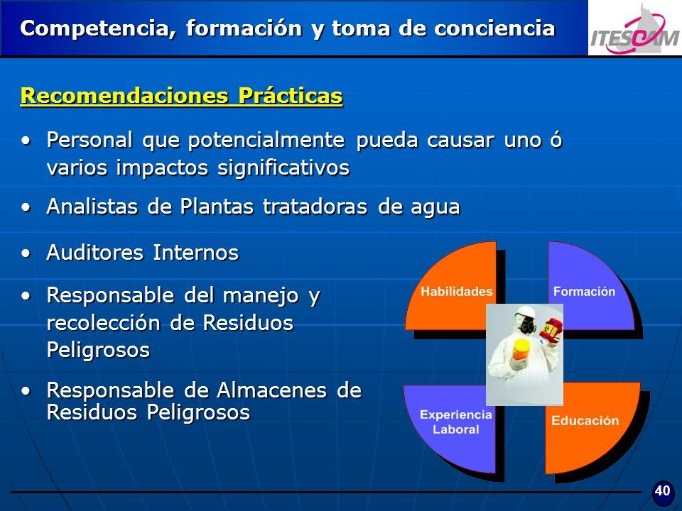 40 Competencia, formación y toma de conciencia Auditores InternosAuditores Internos Responsable del manejo y recolección de Residuos PeligrososRespons