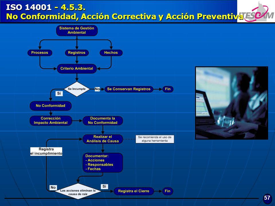 57 ISO 14001 - 4.5.3. No Conformidad, Acción Correctiva y Acción Preventiva