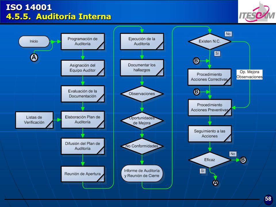58 ISO 14001 4.5.5. Auditoría Interna