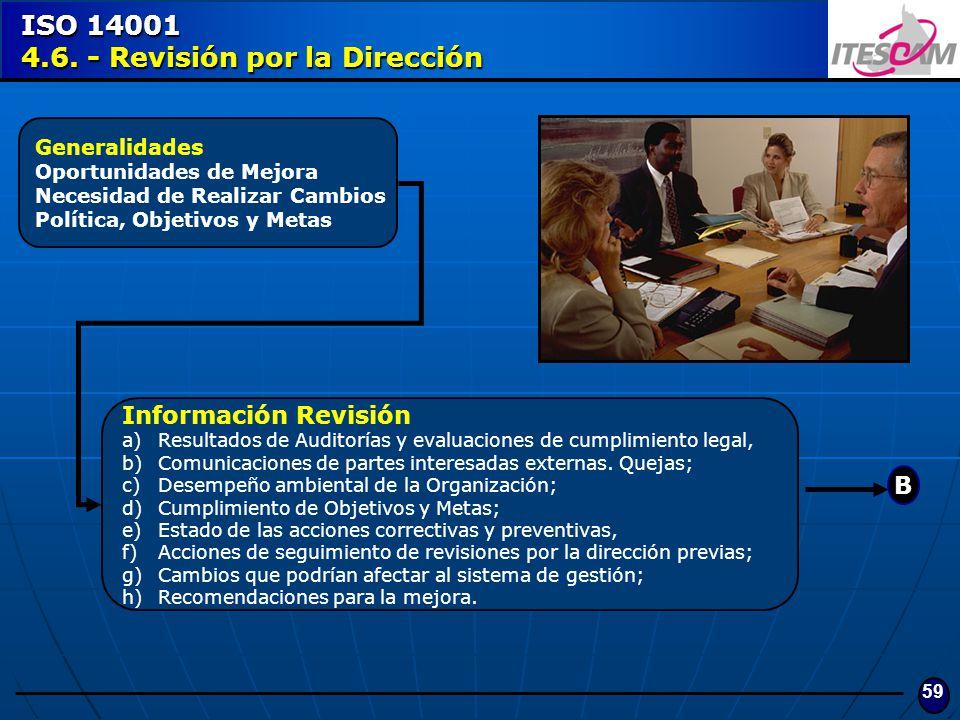 59 ISO 14001 4.6. - Revisión por la Dirección Generalidades Oportunidades de Mejora Necesidad de Realizar Cambios Política, Objetivos y Metas Informac