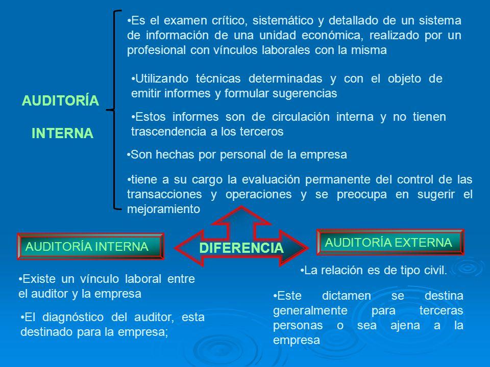 AUDITORÍA INTERNA Es el examen crítico, sistemático y detallado de un sistema de información de una unidad económica, realizado por un profesional con