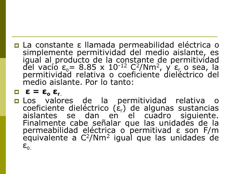La constante ε llamada permeabilidad eléctrica o simplemente permitividad del medio aislante, es igual al producto de la constante de permitividad del