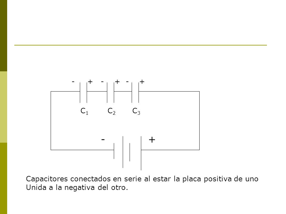 +- C1C1 C2C2 C3C3 -+-+-+ Capacitores conectados en serie al estar la placa positiva de uno Unida a la negativa del otro.