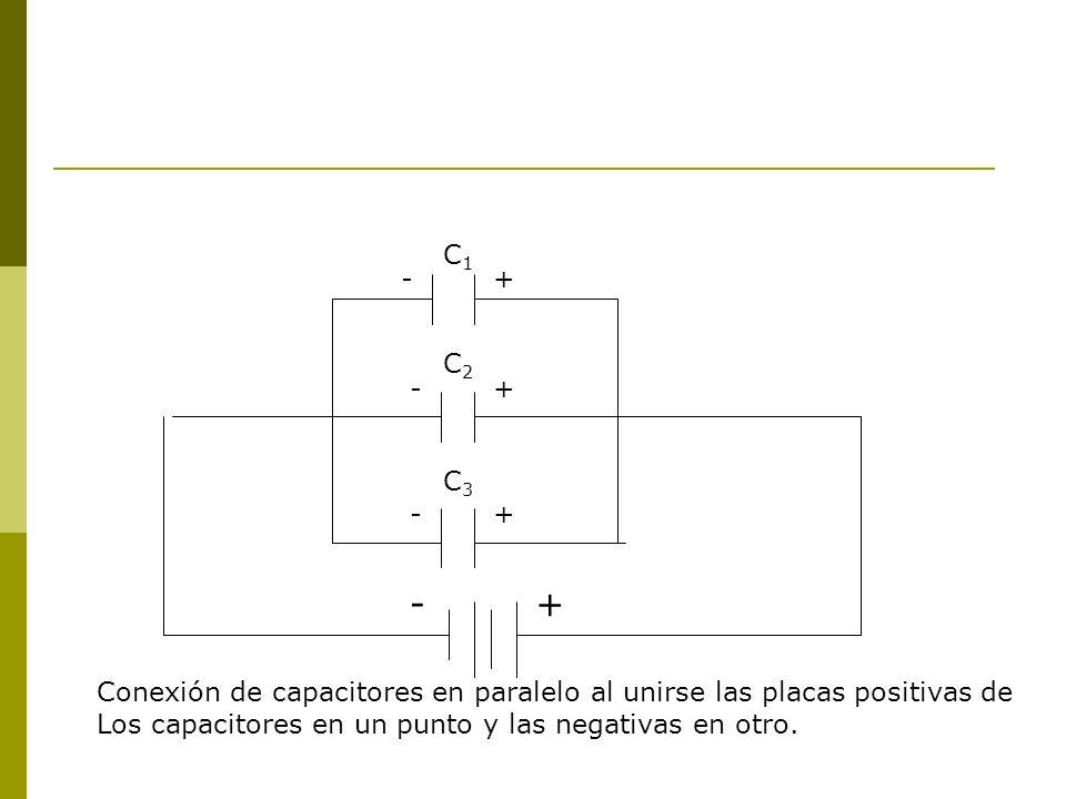 C1C1 -+ C2C2 -+ C3C3 -+ - + Conexión de capacitores en paralelo al unirse las placas positivas de Los capacitores en un punto y las negativas en otro.
