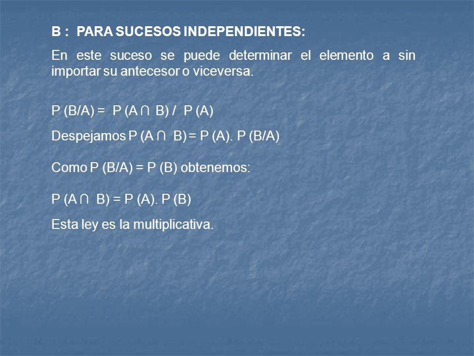 B : PARA SUCESOS INDEPENDIENTES: En este suceso se puede determinar el elemento a sin importar su antecesor o viceversa. P (B/A) = P (A B) / P (A) Des