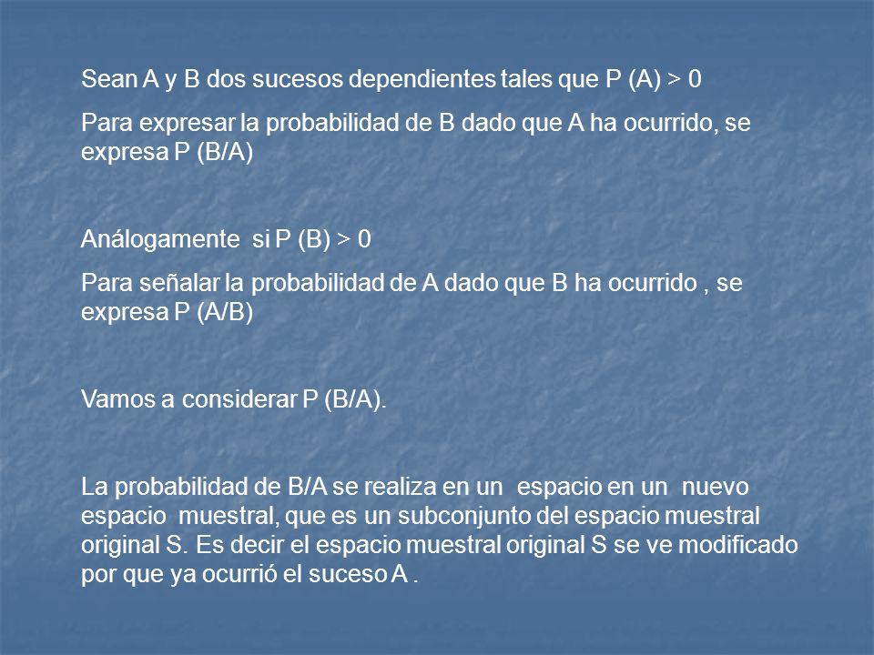 Sean A y B dos sucesos dependientes tales que P (A) > 0 Para expresar la probabilidad de B dado que A ha ocurrido, se expresa P (B/A) Análogamente si P (B) > 0 Para señalar la probabilidad de A dado que B ha ocurrido, se expresa P (A/B) Vamos a considerar P (B/A).