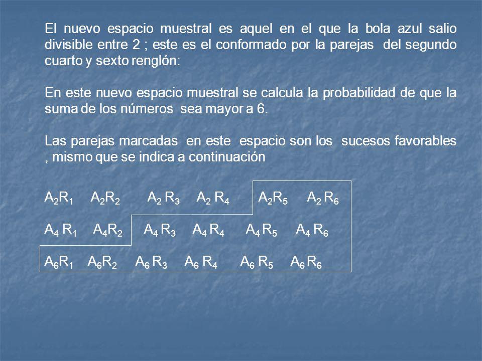 El nuevo espacio muestral es aquel en el que la bola azul salio divisible entre 2 ; este es el conformado por la parejas del segundo cuarto y sexto renglón: En este nuevo espacio muestral se calcula la probabilidad de que la suma de los números sea mayor a 6.
