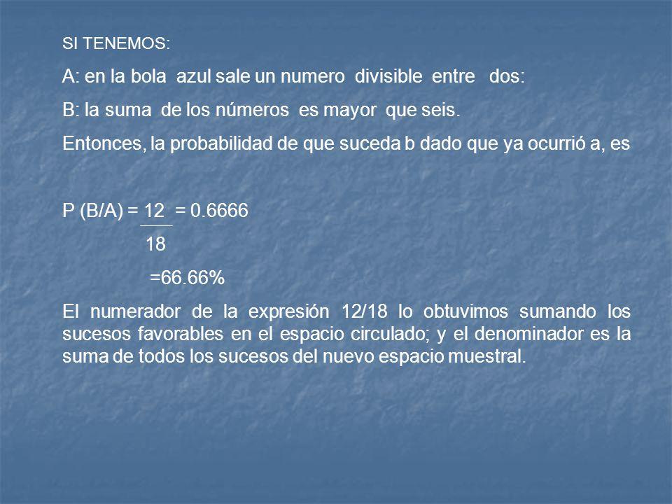 SI TENEMOS: A: en la bola azul sale un numero divisible entre dos: B: la suma de los números es mayor que seis. Entonces, la probabilidad de que suced