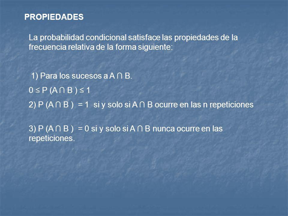 PROPIEDADES La probabilidad condicional satisface las propiedades de la frecuencia relativa de la forma siguiente: 1) Para los sucesos a A B. 0 P (A B