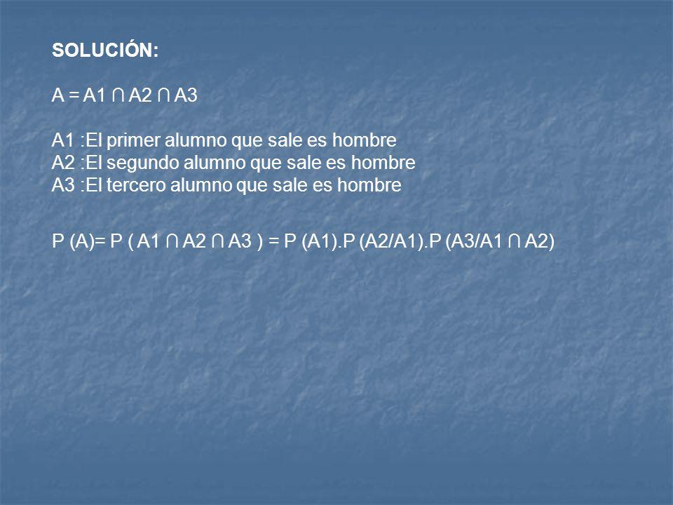 SOLUCIÓN: A = A1 A2 A3 A1 :El primer alumno que sale es hombre A2 :El segundo alumno que sale es hombre A3 :El tercero alumno que sale es hombre P (A)= P ( A1 A2 A3 ) = P (A1).P (A2/A1).P (A3/A1 A2)