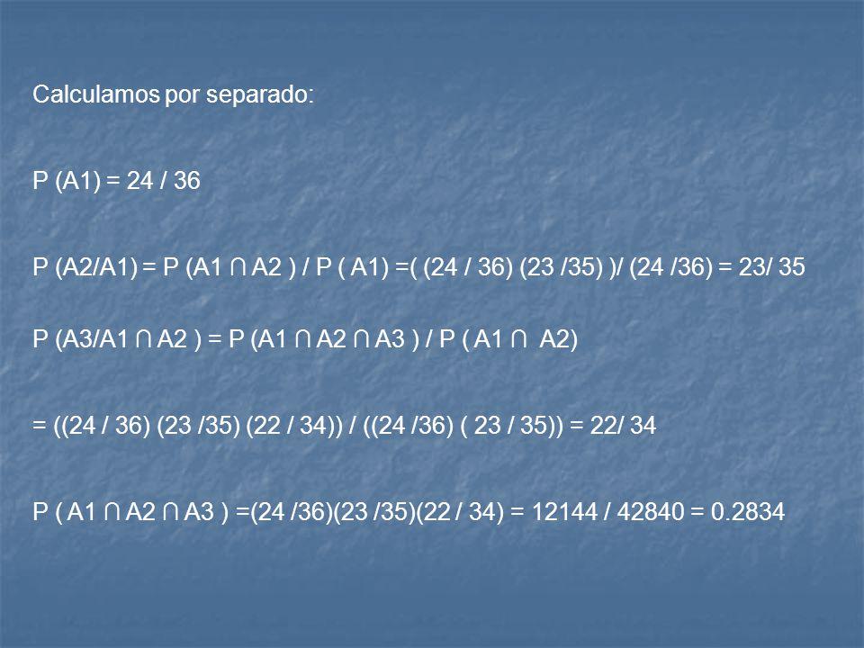 Calculamos por separado: P (A1) = 24 / 36 P (A2/A1) = P (A1 A2 ) / P ( A1) =( (24 / 36) (23 /35) )/ (24 /36) = 23/ 35 P (A3/A1 A2 ) = P (A1 A2 A3 ) /
