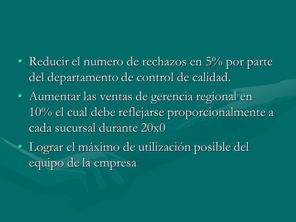 Reducir el numero de rechazos en 5% por parte del departamento de control de calidad.Reducir el numero de rechazos en 5% por parte del departamento de