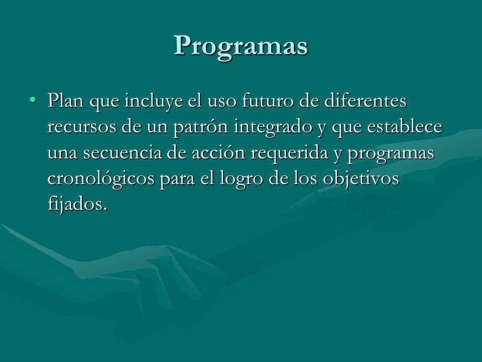 Programas Plan que incluye el uso futuro de diferentes recursos de un patrón integrado y que establece una secuencia de acción requerida y programas c