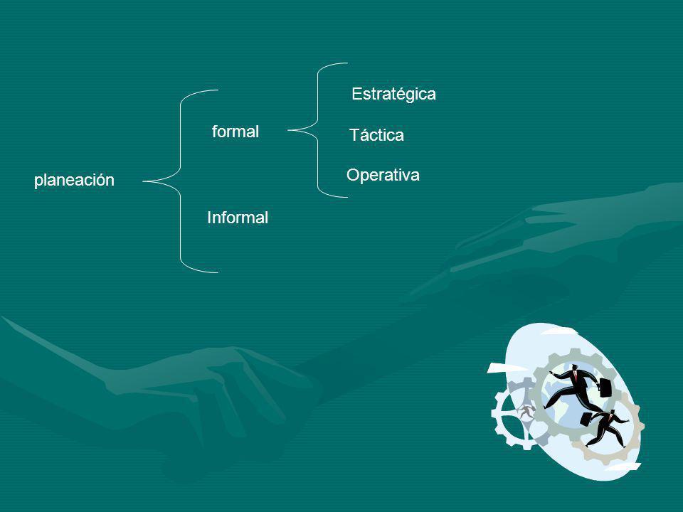 planeación formal Informal Estratégica Táctica Operativa