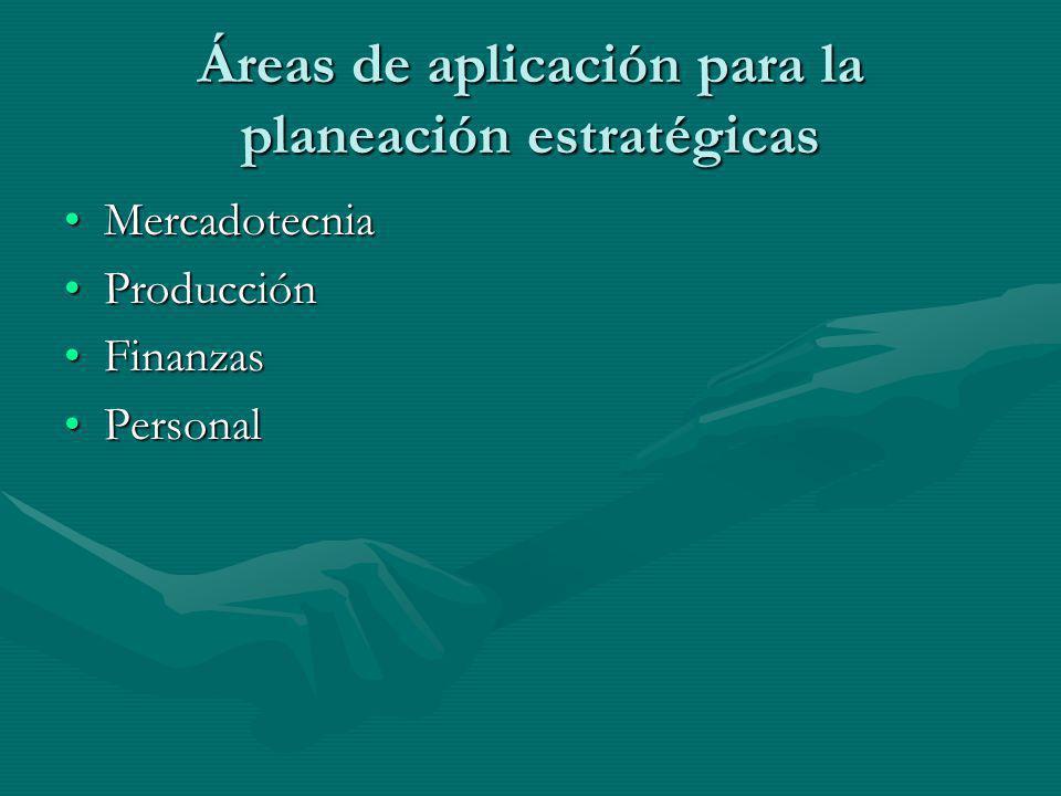 Áreas de aplicación para la planeación estratégicas MercadotecniaMercadotecnia ProducciónProducción FinanzasFinanzas PersonalPersonal