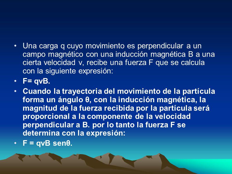 La fuerza magnética entre conductores también puede calcularse con la siguiente expresión: F= 2 KmLI 1 I 2 –R –Donde Km= constante magnética cuyo valor es de 1 x 10 -7 N/A 2.