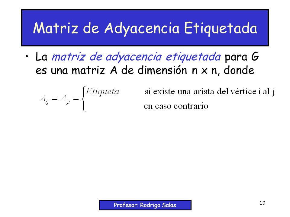 Profesor: Rodrigo Salas 10 Matriz de Adyacencia Etiquetada La matriz de adyacencia etiquetada para G es una matriz A de dimensión n x n, donde