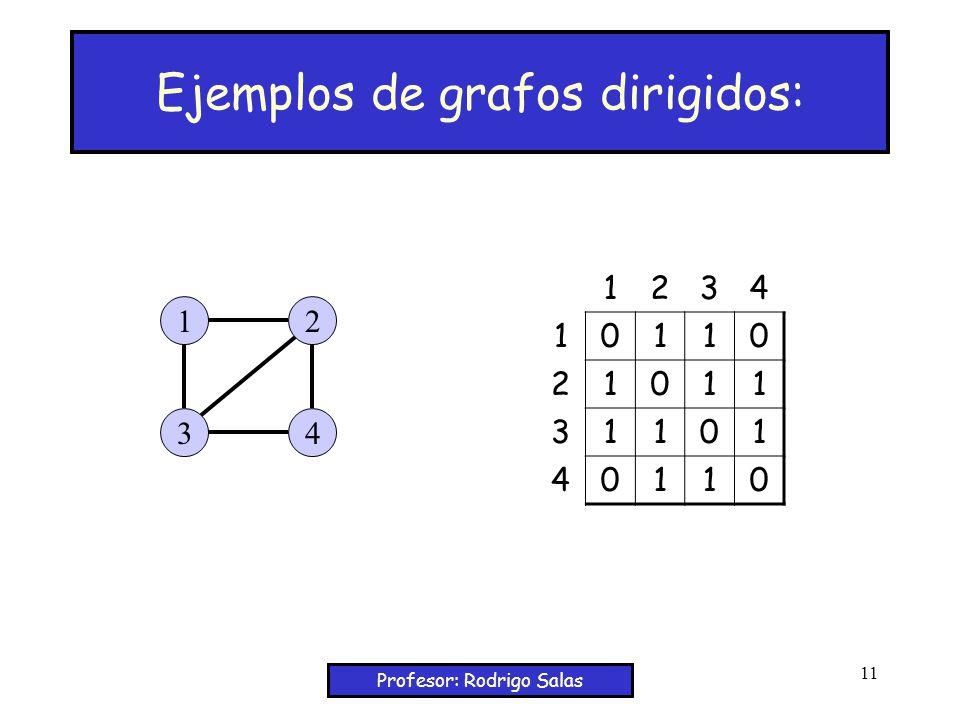 Profesor: Rodrigo Salas 11 Ejemplos de grafos dirigidos: 12 34 1234 10110 21011 31101 40110