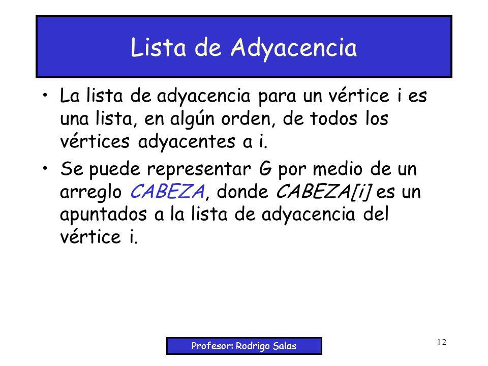 Profesor: Rodrigo Salas 12 Lista de Adyacencia La lista de adyacencia para un vértice i es una lista, en algún orden, de todos los vértices adyacentes a i.