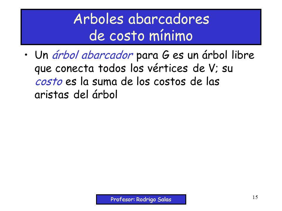 Profesor: Rodrigo Salas 15 Arboles abarcadores de costo mínimo Un árbol abarcador para G es un árbol libre que conecta todos los vértices de V; su costo es la suma de los costos de las aristas del árbol