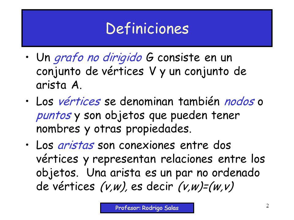 Profesor: Rodrigo Salas 3 Definiciones Camino: es una secuencia de vértices v 1, v 2,..., v n, tal que (v i,v i+1 ) es una arista para 1 i<n.