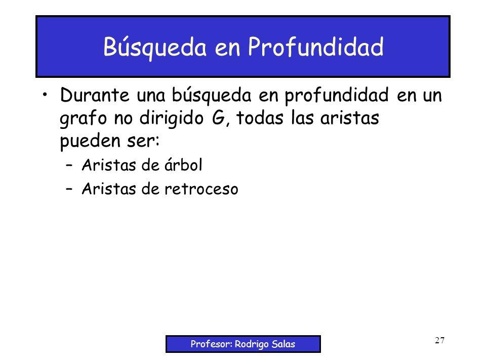 Profesor: Rodrigo Salas 27 Búsqueda en Profundidad Durante una búsqueda en profundidad en un grafo no dirigido G, todas las aristas pueden ser: –Aristas de árbol –Aristas de retroceso
