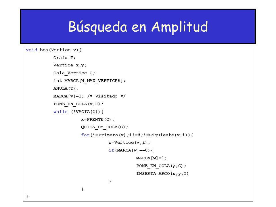 Profesor: Rodrigo Salas 29 void bea(Vertice v){ Grafo T; Vertice x,y; Cola_Vertice C; int MARCA[N_MAX_VERTICES]; ANULA(T); MARCA[v]=1; /* Visitado */ PONE_EN_COLA(v,C); while (!VACIA(C)){ x=FRENTE(C); QUITA_De_COLA(C); for(i=Primero(v);i!= ;i=Siguiente(v,i)){ w=Vertice(v,i); if(MARCA[w]==0){ MARCA[w]=1; PONE_EN_COLA(y,C); INSERTA_ARCO(x,y,T) } Búsqueda en Amplitud