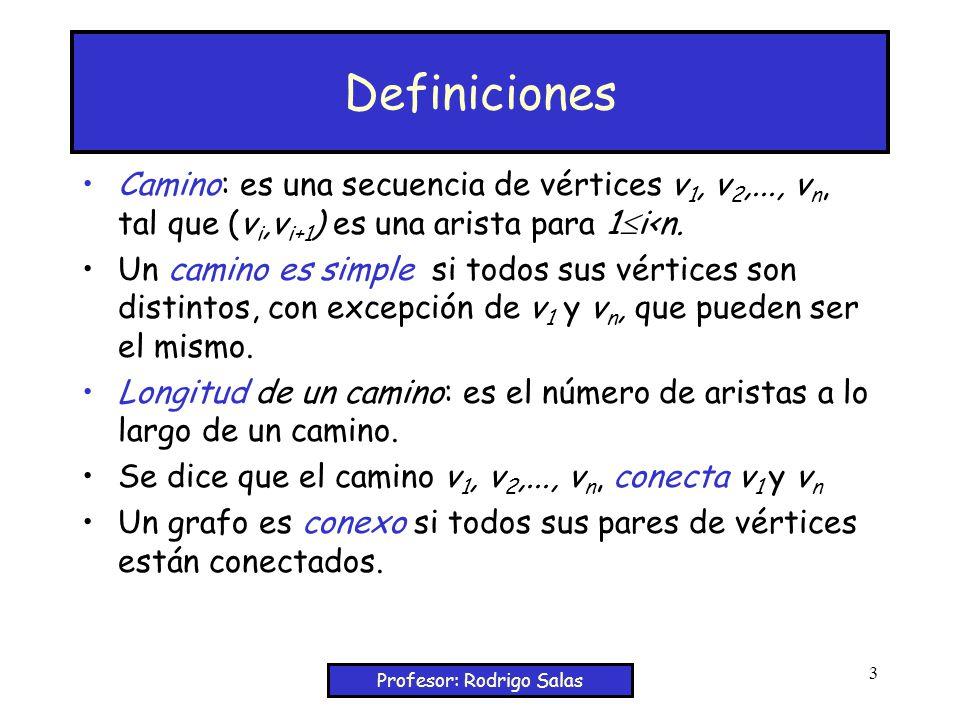 Profesor: Rodrigo Salas 4 Definiciones Sea G=(V,A) un grafo con conjunto de vértices V y conjunto de aristas A.