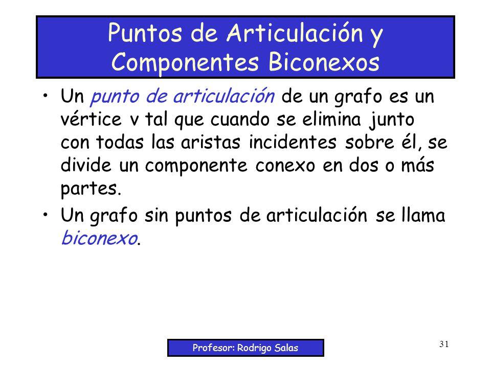 Profesor: Rodrigo Salas 31 Puntos de Articulación y Componentes Biconexos Un punto de articulación de un grafo es un vértice v tal que cuando se elimina junto con todas las aristas incidentes sobre él, se divide un componente conexo en dos o más partes.