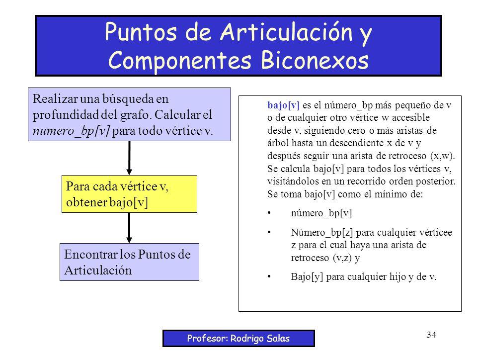 Profesor: Rodrigo Salas 34 Puntos de Articulación y Componentes Biconexos Realizar una búsqueda en profundidad del grafo.